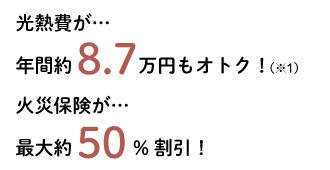 光熱費が年間8.7万円もお得